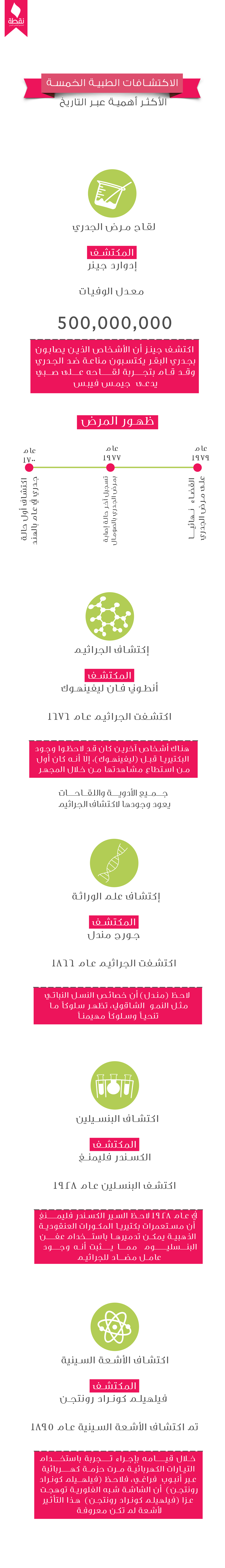 info5