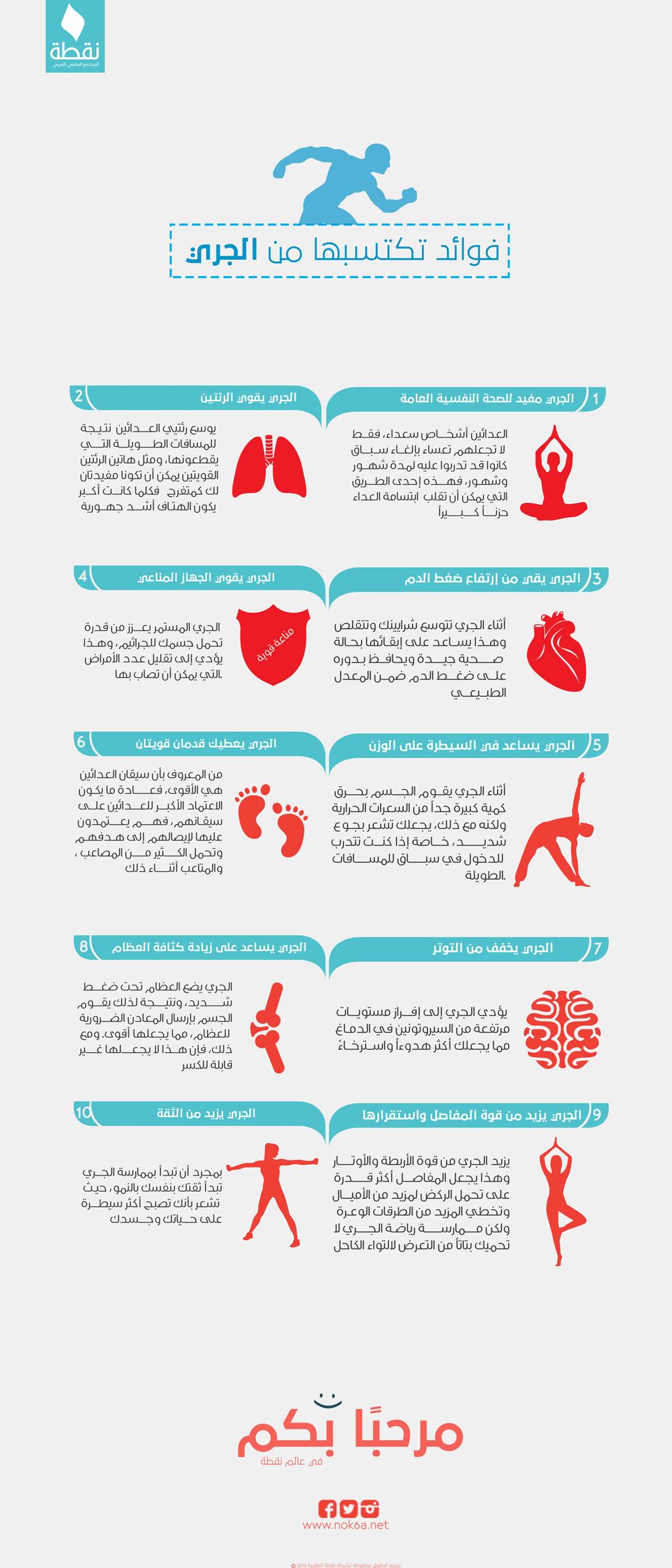 infographic_zz-Récupéré