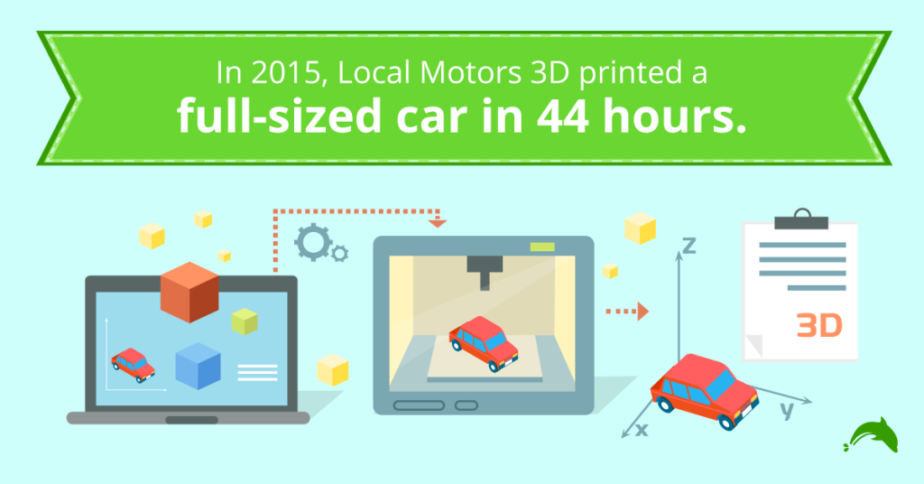 04_3D_Printing-1024x536