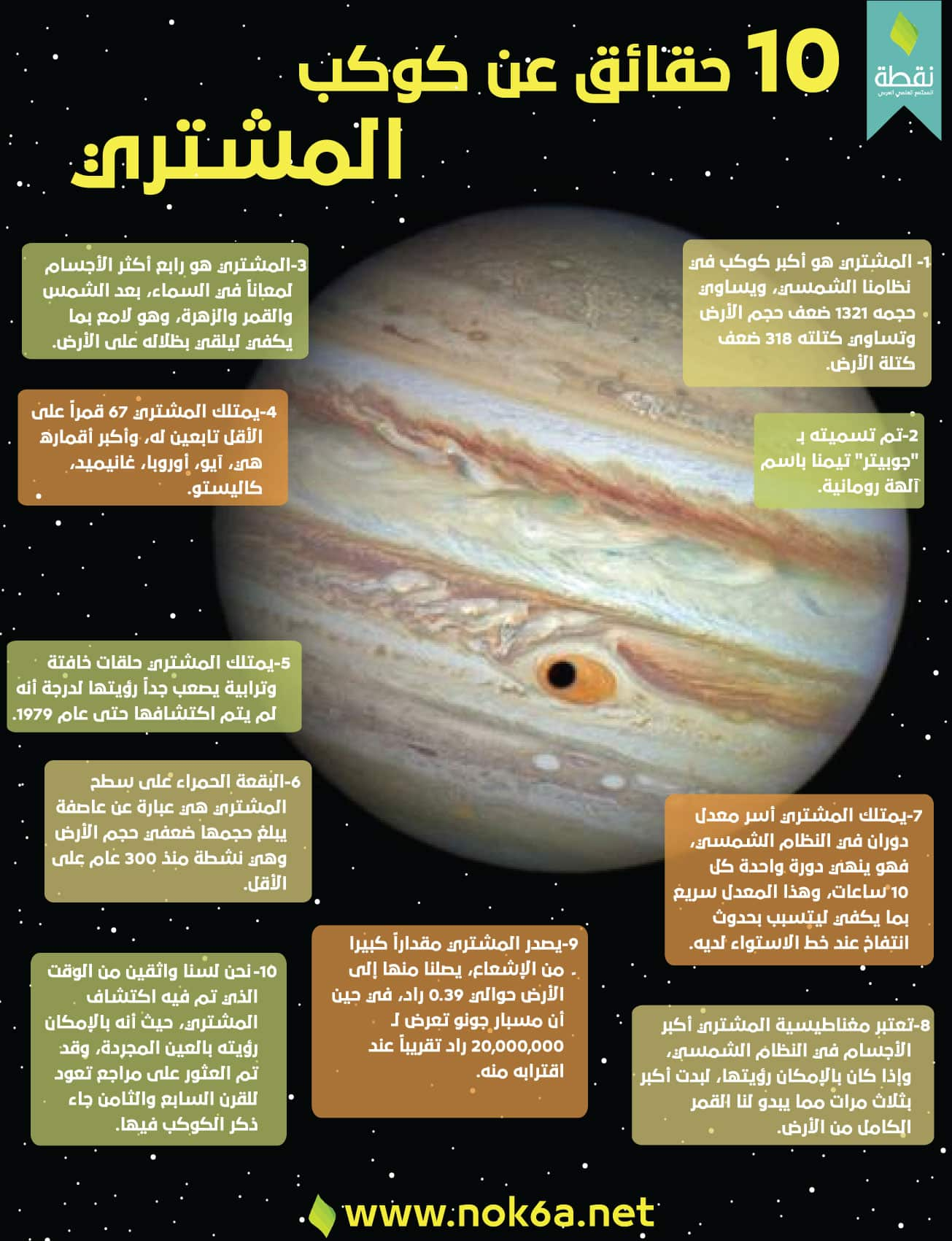 انفوغراف-كوكب-المشتري (2)